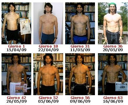 Trasformazione del Corpo